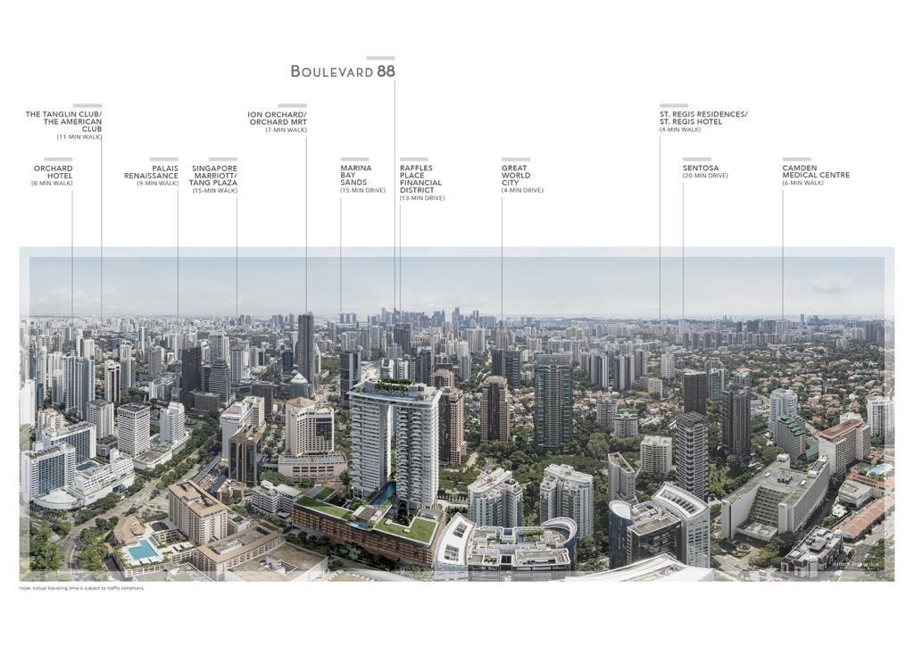 Boulevard 88 - Panoramic View